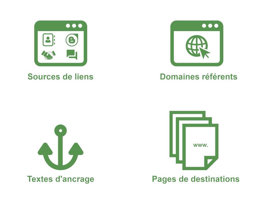 Diversifier son profil de backlinks